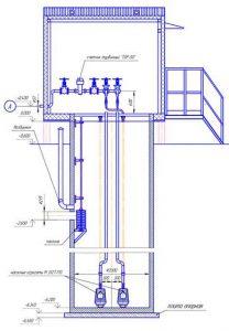 Промышленная канализационная насосная станция